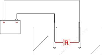 Beliebt Elektrische Feuchtemessung | B+K Bausachverstaendige CQ57