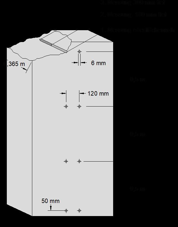 Messpunktanordnung bei Feuchtemessung in der Wand